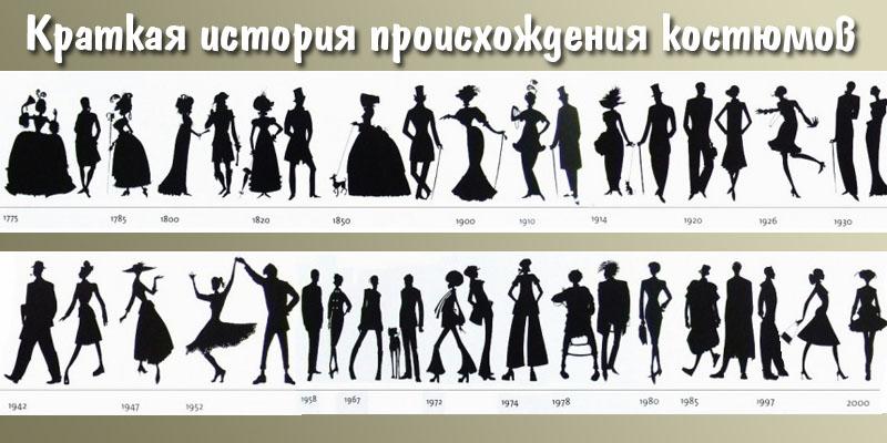 Краткая история происхождения костюмов